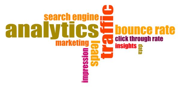 Search Engine Optimization | Analytics | Click Through Rate