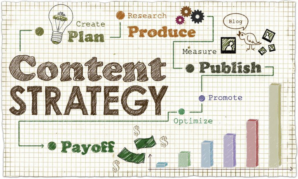 Do You Actually Need Focused SEO Content?